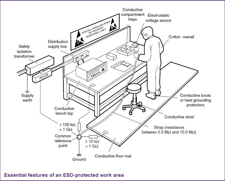 esd bench wiring diagram