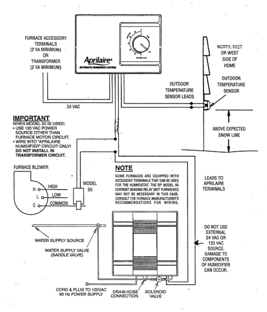 aprilaire power humidifier wiring diagram