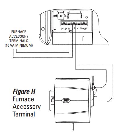 aprilaire 56 humidistat wiring diagram