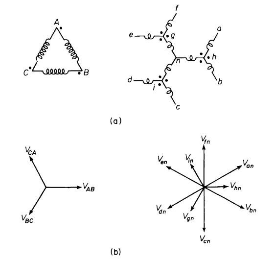 electrical phasor diagram