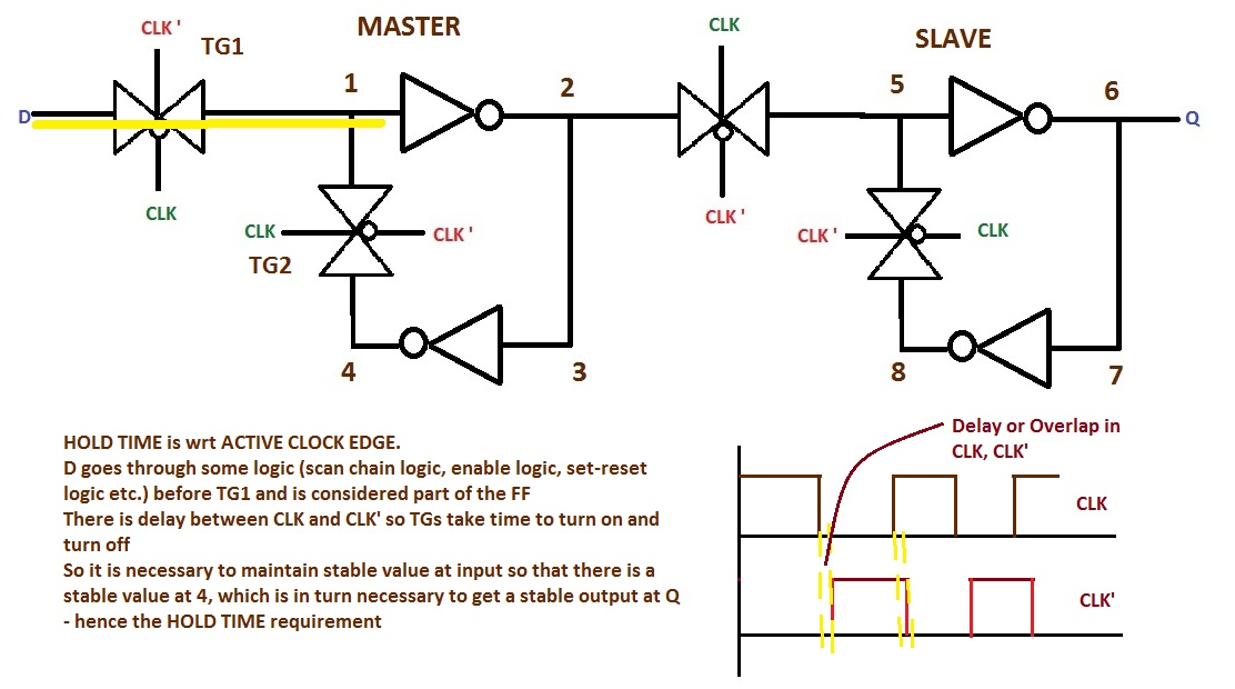 digital logic - Difference between latch and flip-flop? - Electrical