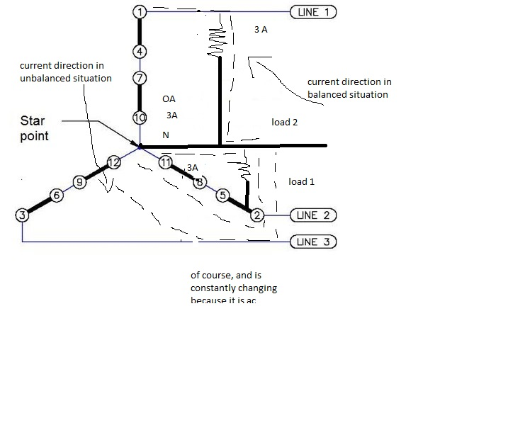 3 phase 4 wire system diagram