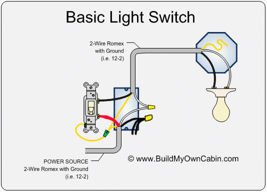 electrical - How can I add a 3-way switch to my light? (confused