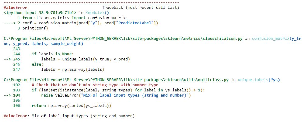 python - Confusion matrix get value error - Stack Overflow - value matrix