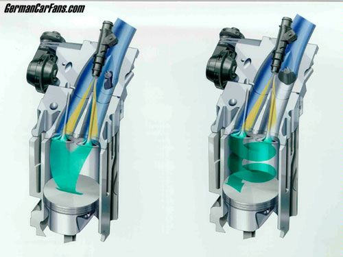 engine - What is Opel/Vauxhall\u0027s TwinPort Technology? - Motor