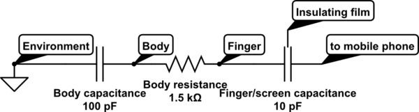 making conductive traces for capacitive touchscreens electrical