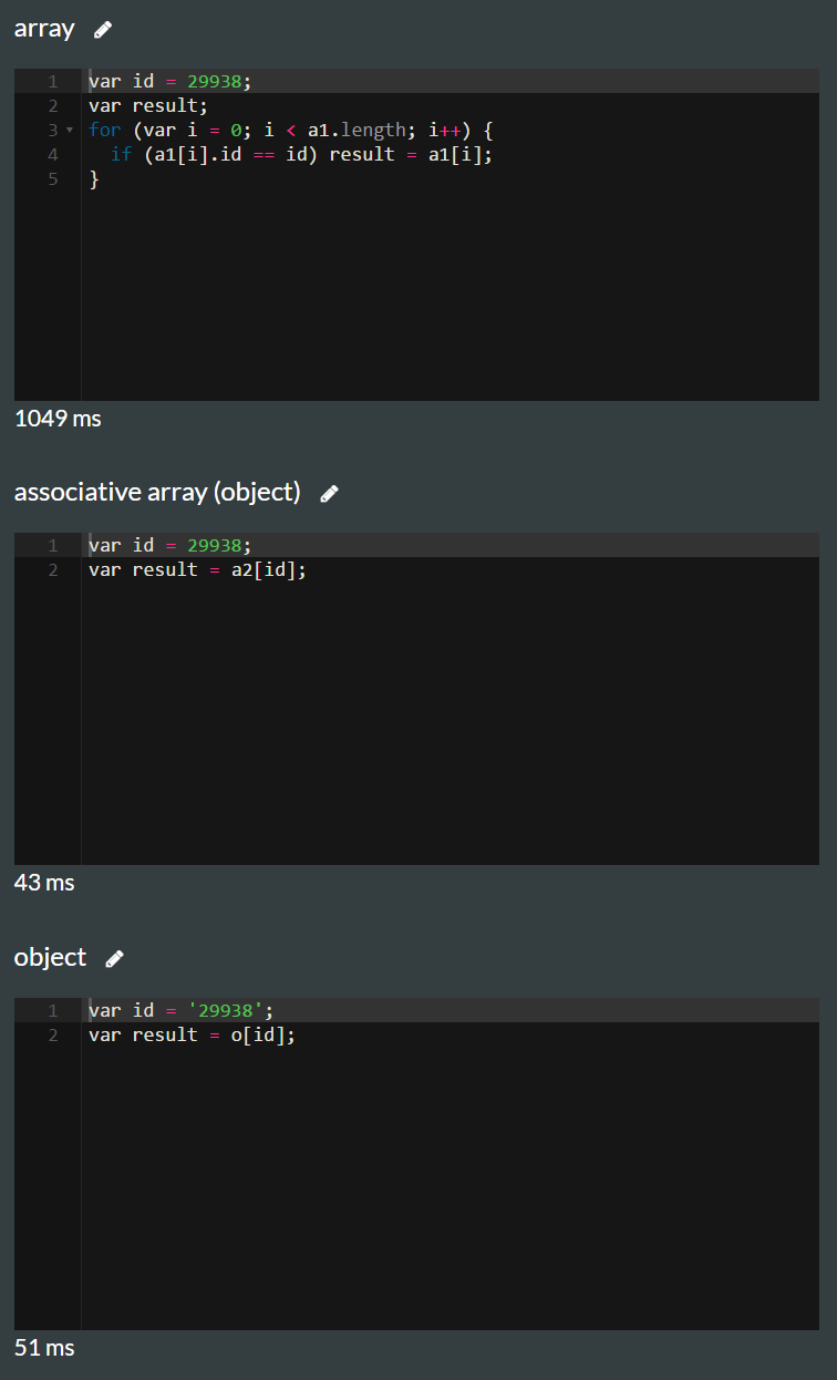Bad Set Of Key/value Pairs For Associative Array Array Vs Object Efficiency In Javascript Stack Overflow