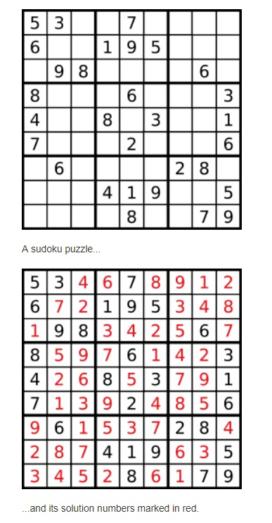 c# - Sudoku solver recursive solution with clear structure - Code