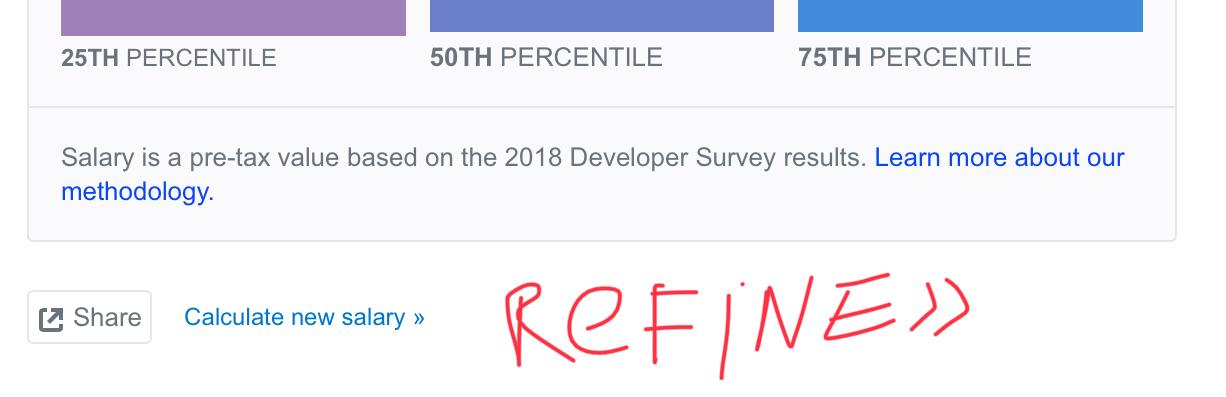 Add refine link for salary calculator - Meta Stack Overflow