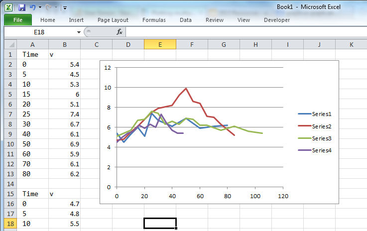 how to graph with excel - Funfpandroid - How To Graph Excel