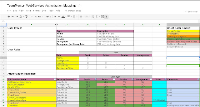 web service - Is there a spreadsheet/template for Mapping
