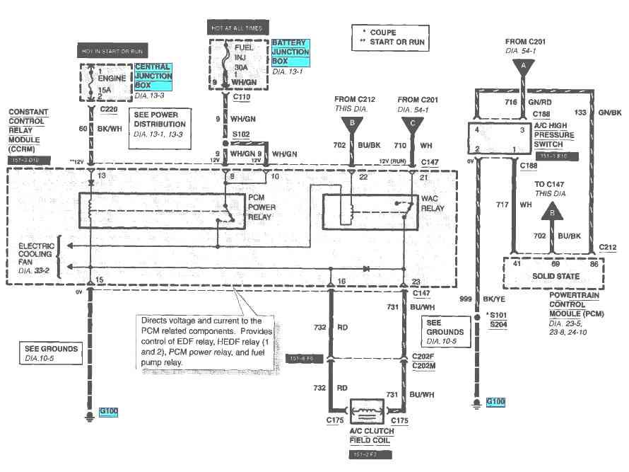 ford a c clutch coil wiring