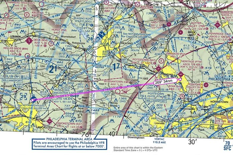 faa regulations - Who to call for flight following? - Aviation Stack