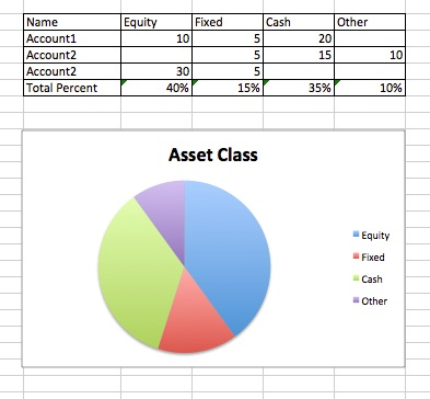 reporting - Dashboard pie chart of row grand total values