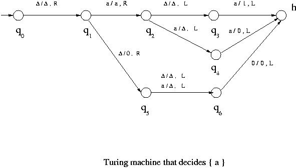 another state diagram example