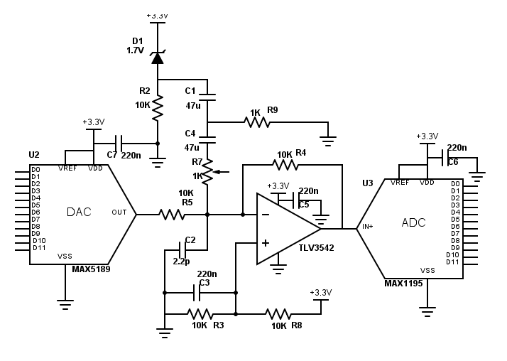 voltagetocurrent signal conversion operational amplifiers