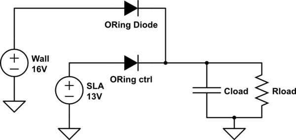 diodeor circuit