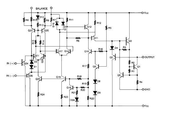 list of 7400 series integrated circuit