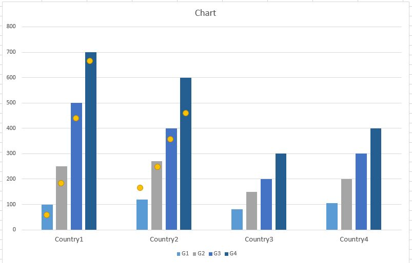 data visualization - How to visualize a point series within a - what is a bar chart