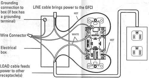 wiring two gfci outlets together