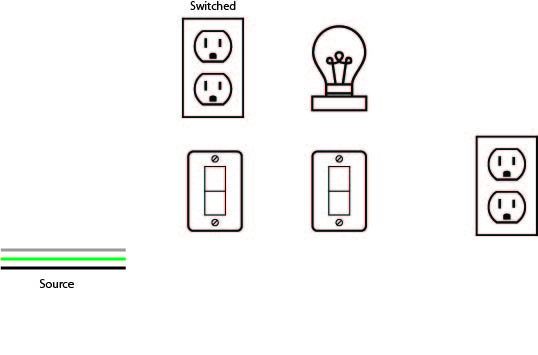 electrical - Wiring Multiple Outlets, Switches Lights - Home