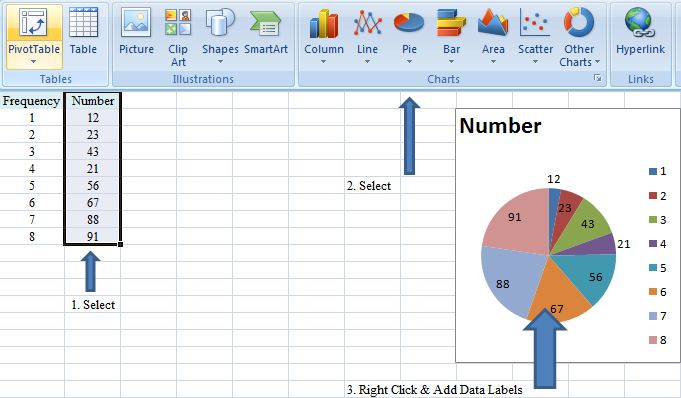 Creating a pie-chart (of how many times a number is repeated) in