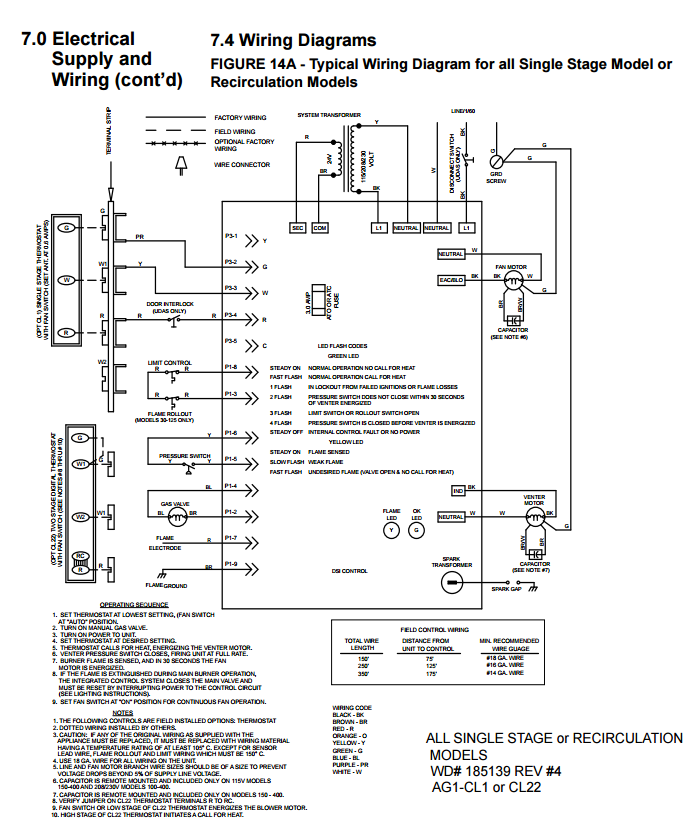 reznor gas heater wiring diagram