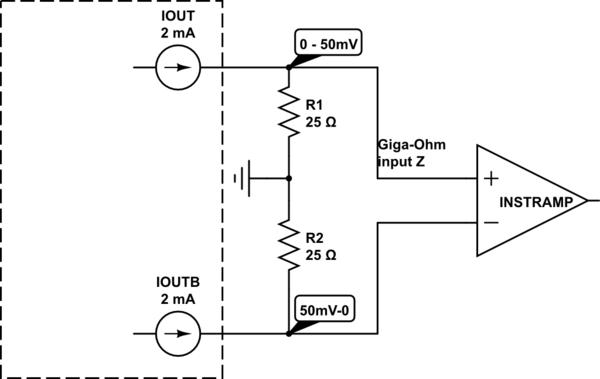 circuitlab simple dac