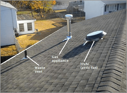 Hvac What Type Of Exhaust Is Vented From The Rooftop Of
