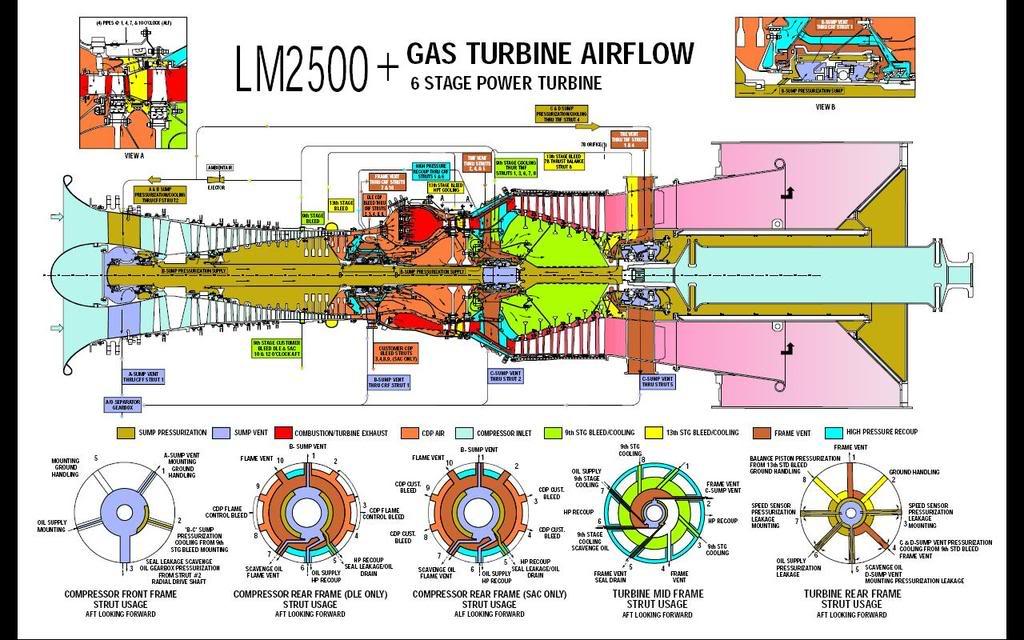 Ge Lm2500 Gas Turbine Diagram Wiring Schematic Diagram