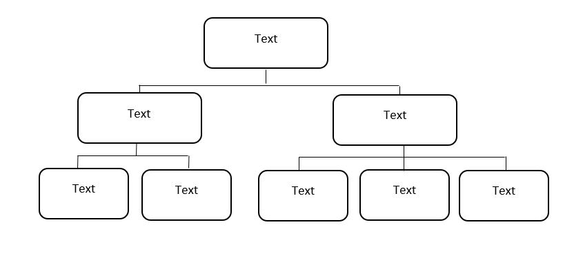 block diagram in latex