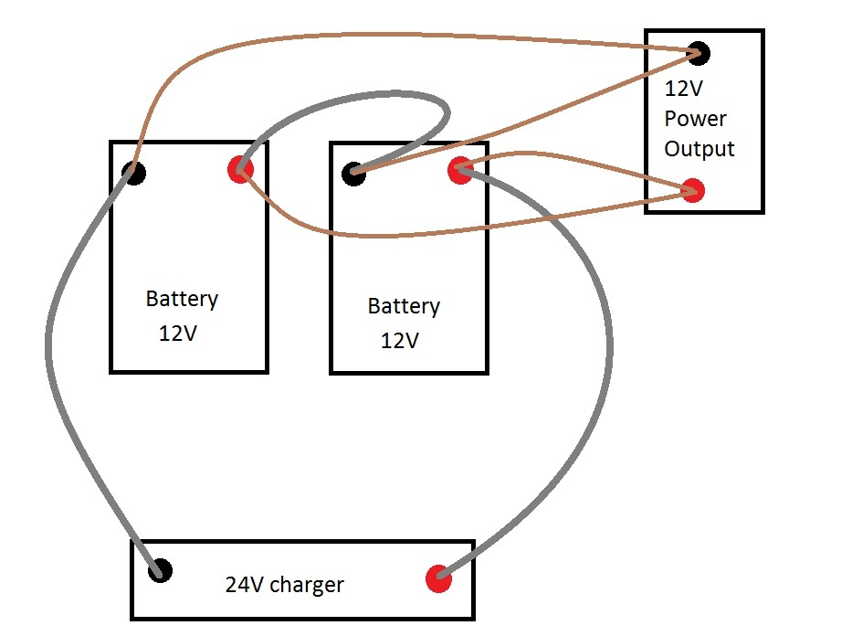 wiring two batteries in series diagram
