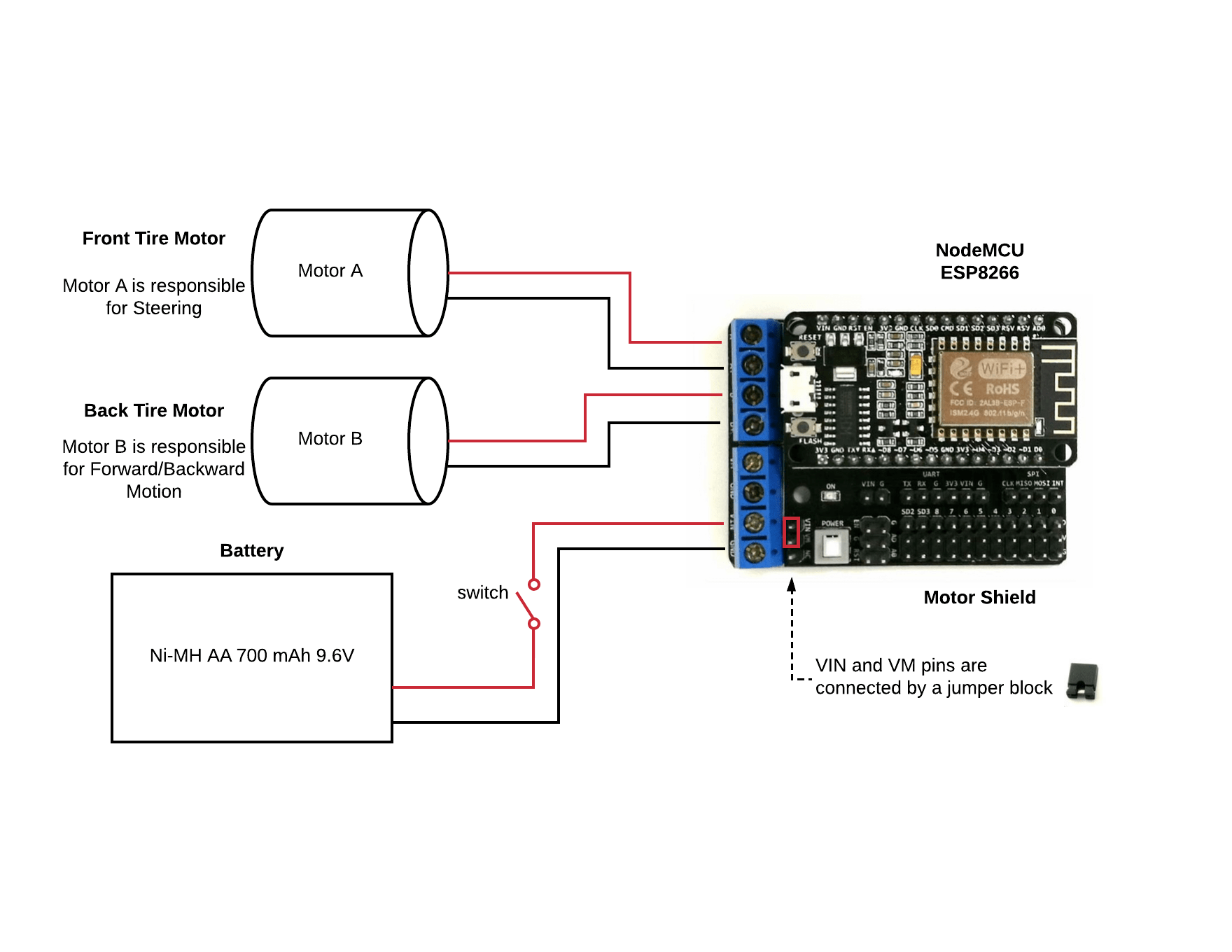 l293d shield wiring diagram