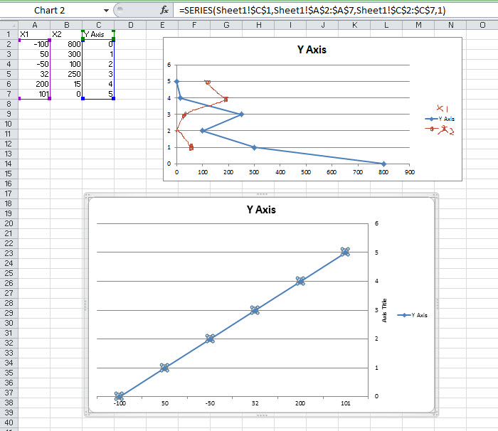 excel - Multiple X values, needing two scatter plot lines - Stack - How To Graph Excel