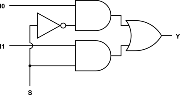 block diagram of 2x1 or 2to1 multiplexer or mux