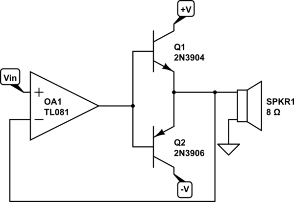 op amp class b amplifier with opamp electrical engineering stack