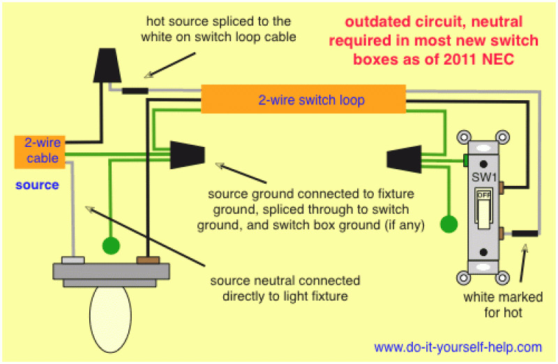 electrical - How do I wire a GFCI/Switch with power entering at the