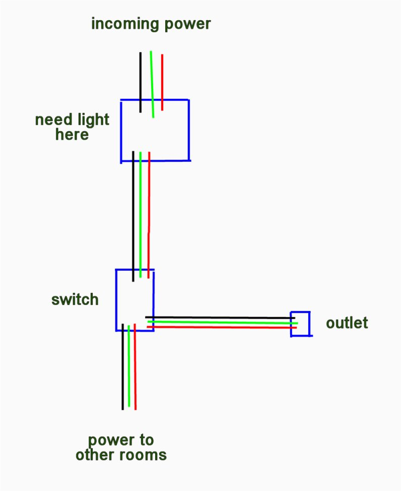electrical - How do you connect a light switch with no wires