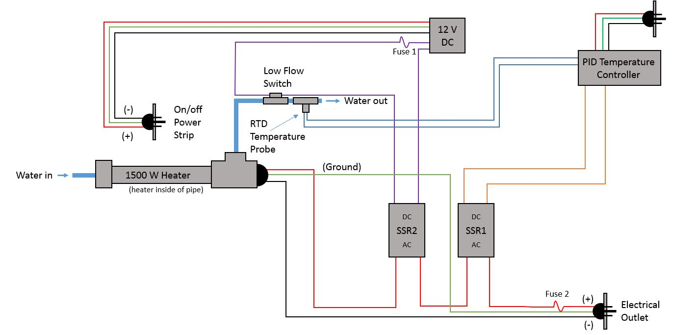 brew controller wiring diagram