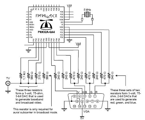 composite to vga circuit schematic