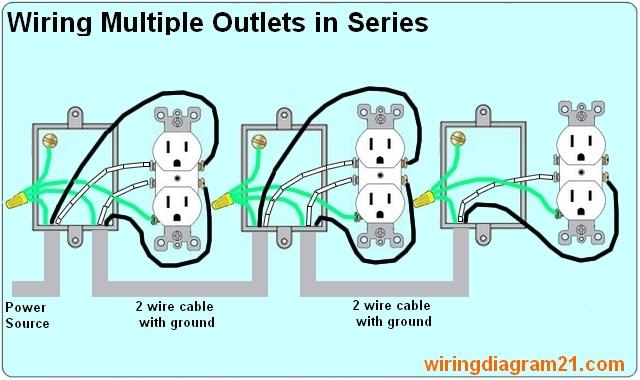 Wiring 2 Gang Recepitacle Youtube Wiring Diagram
