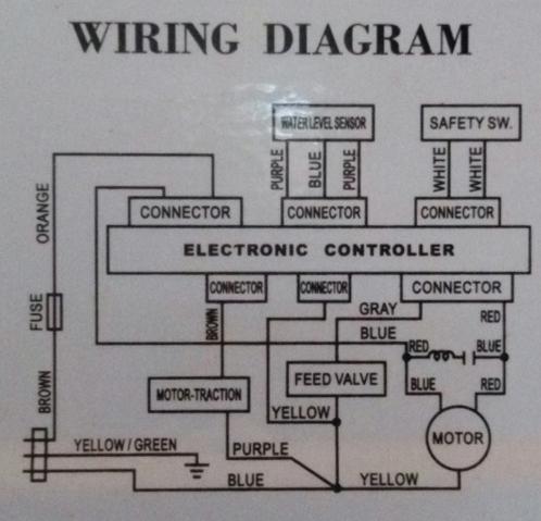 capacitor - Reversing washing machine motor - Electrical Engineering