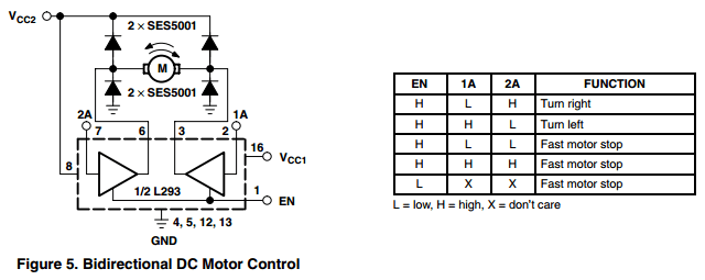 l293d pin out diagram from the datasheet