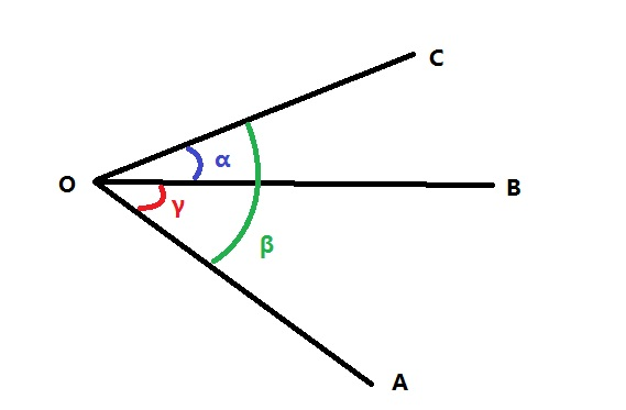 vectors - Find the angle between planes given three lines