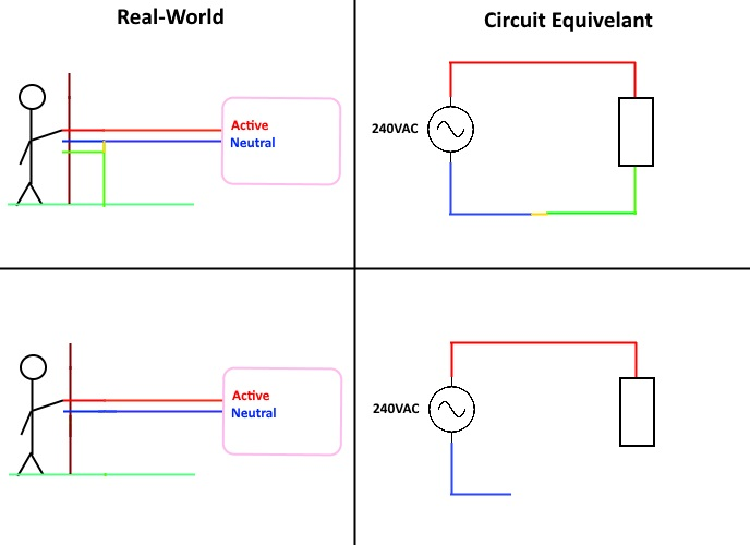 Why is main\u0027s neutral tied to earth? - Electrical Engineering Stack