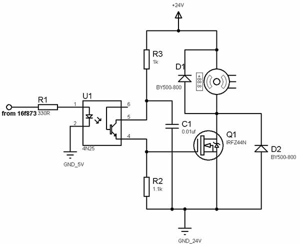 behind selecting pwm frequency for speed control of a dc motor