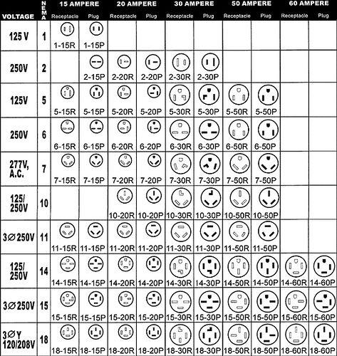 240 Vac Plug Diagram Index listing of wiring diagrams