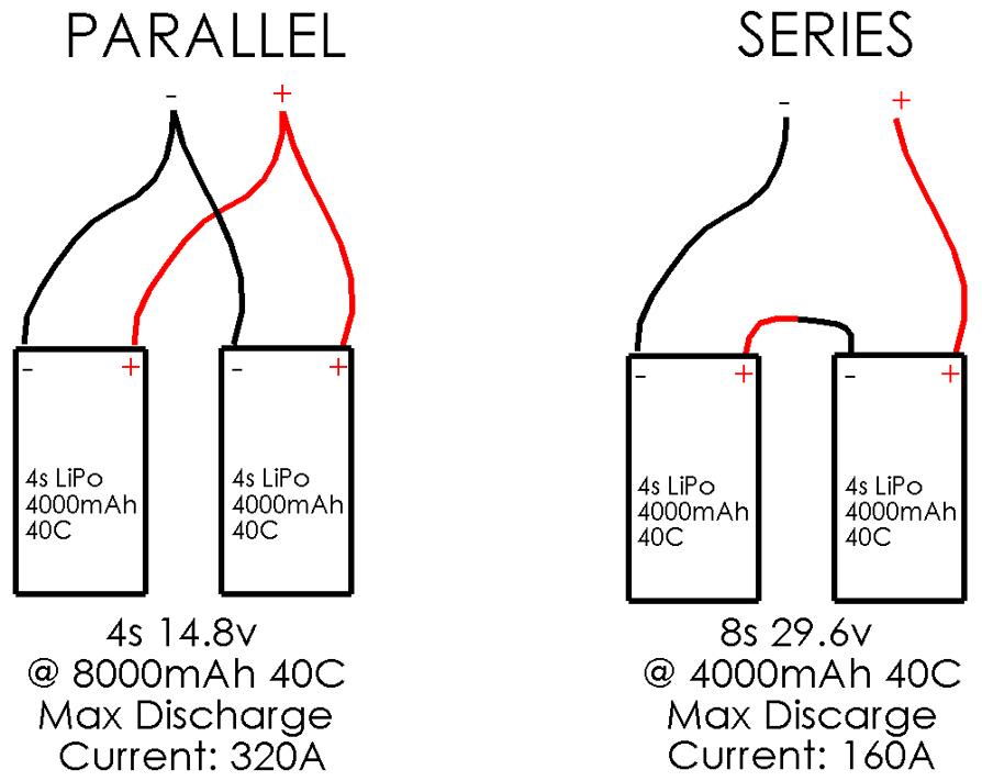 Parallel Car Battery Wiring Diagram - 6jheemmvvsouthdarfurradioinfo \u2022