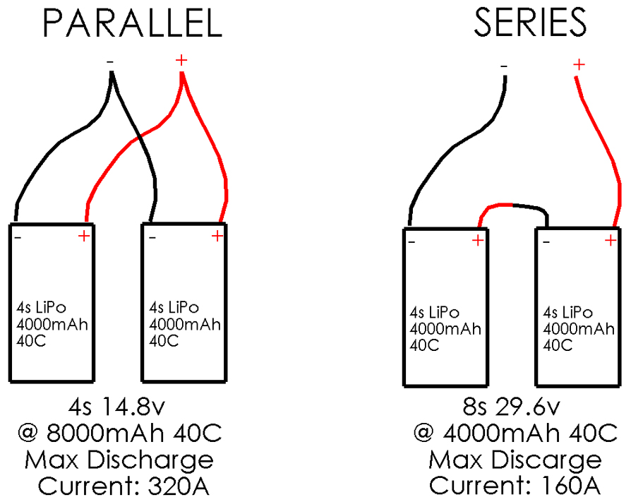 wiring rc batteries parallel
