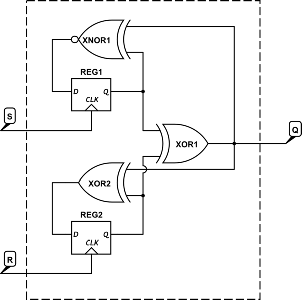 edge triggered t flip flop circuit diagram
